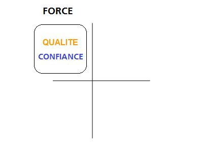 quadrant-ofman-force